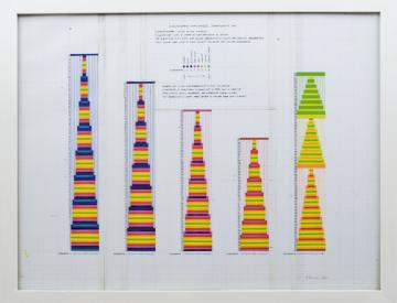 1 Channa Horwitz, Sonakinatography (Composition III)